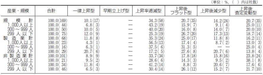 f:id:fp-office-kaientai:20161128012600j:plain