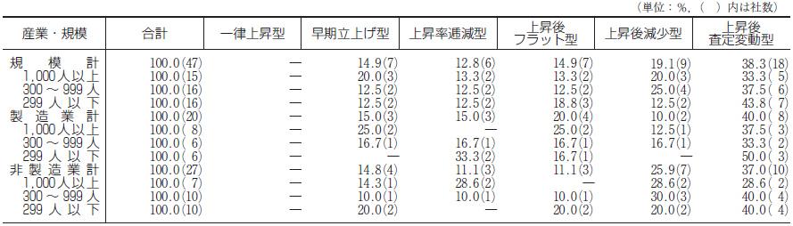 f:id:fp-office-kaientai:20161128013209j:plain