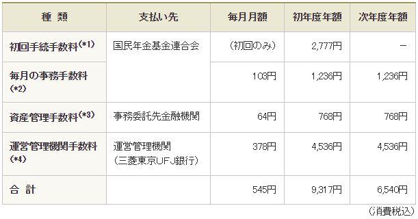 f:id:fp-office-kaientai:20161204022735j:plain