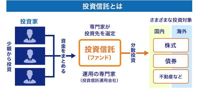 f:id:fp-office-kaientai:20161204044000p:plain