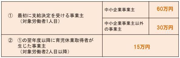 f:id:fp-office-kaientai:20170108135045j:plain