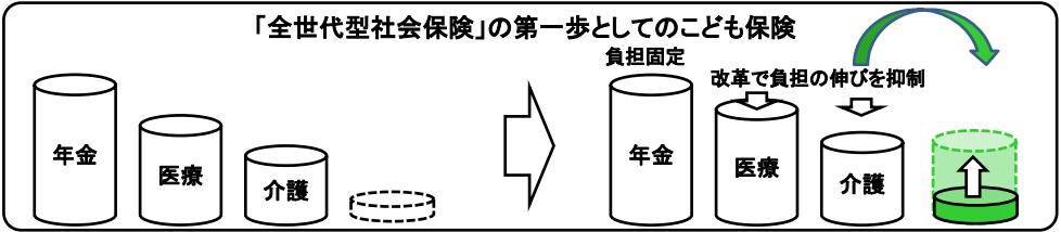 f:id:fp-office-kaientai:20170527164444p:plain
