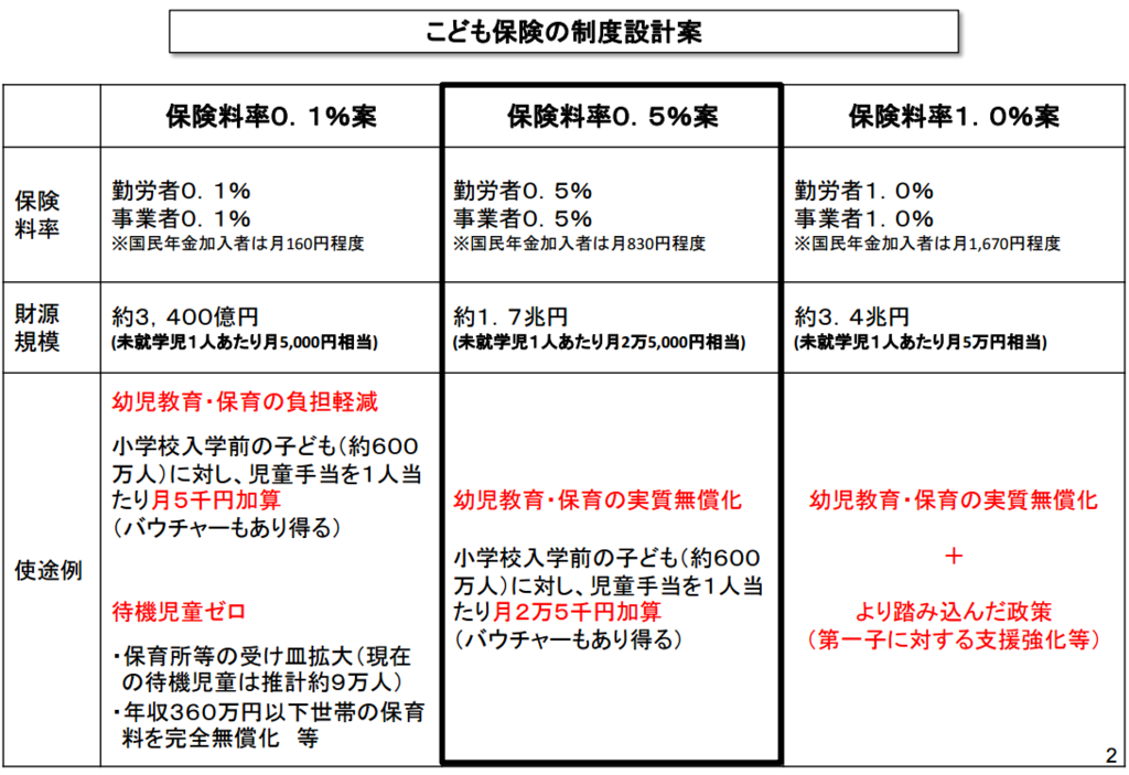 f:id:fp-office-kaientai:20170527172544p:plain