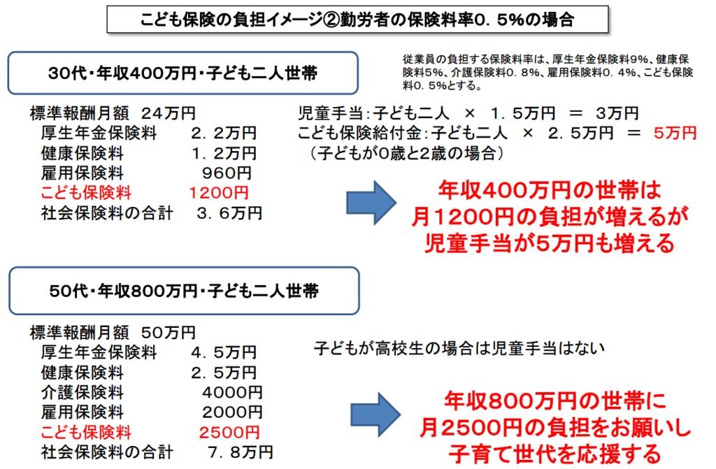 f:id:fp-office-kaientai:20170527175024p:plain