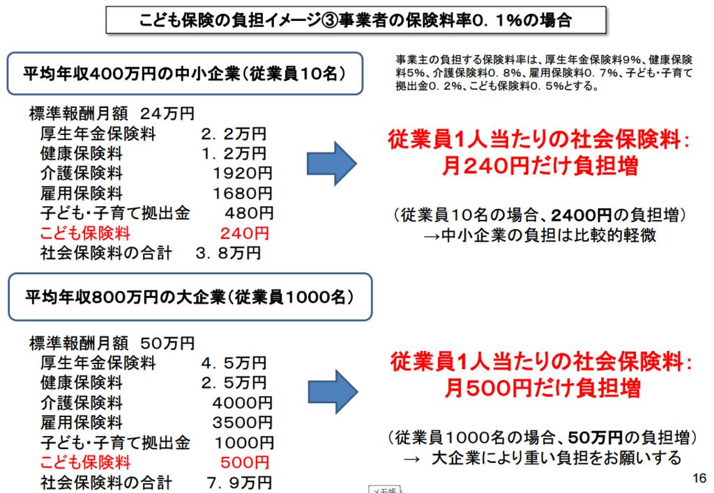 f:id:fp-office-kaientai:20170527175146p:plain