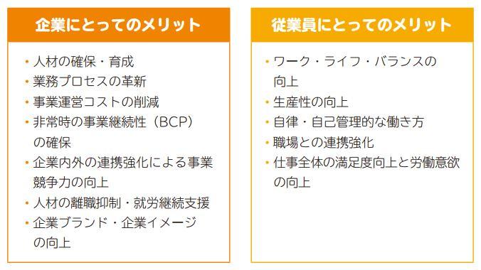 f:id:fp-office-kaientai:20170724181828j:plain