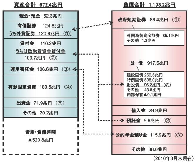 f:id:fp-office-kaientai:20170920105350p:plain