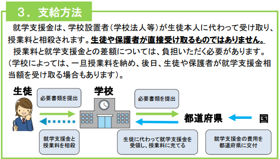 f:id:fp-office-kaientai:20171123200543p:plain