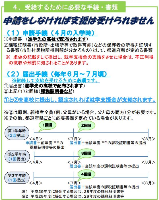 f:id:fp-office-kaientai:20171123201722p:plain