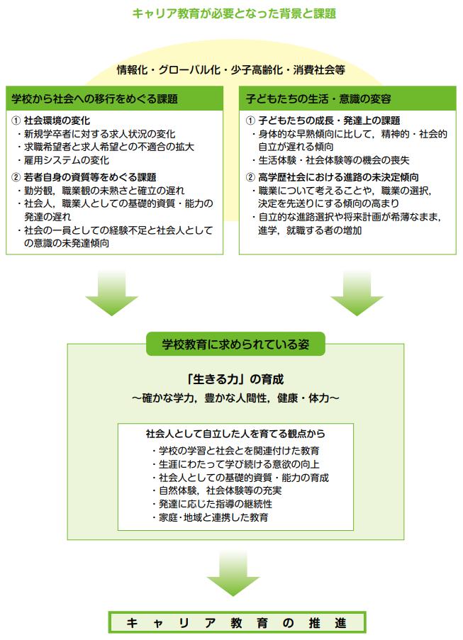 f:id:fp-office-kaientai:20180525110012p:plain