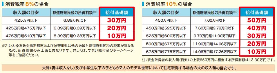 f:id:fp-office-kaientai:20190225135915p:plain