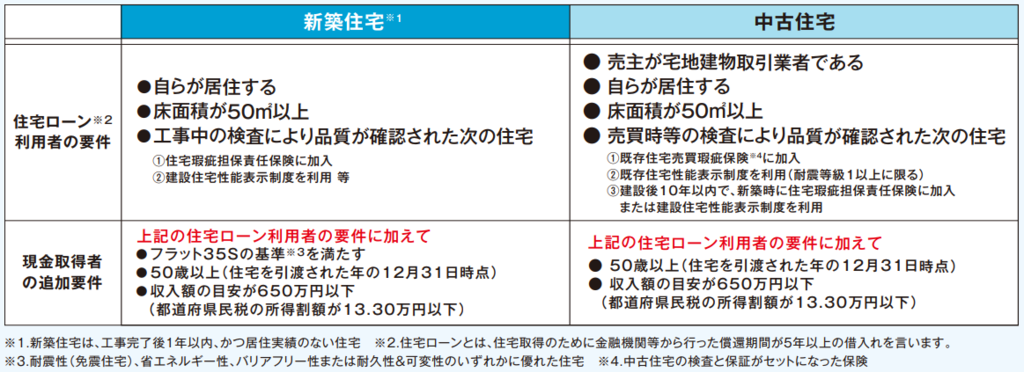 f:id:fp-office-kaientai:20190225141657p:plain