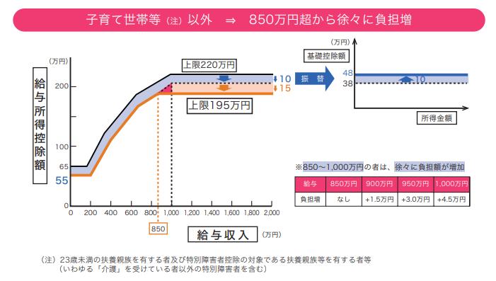 f:id:fp-office-kaientai:20200113081725p:plain