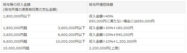 f:id:fp-office-kaientai:20200113082744p:plain