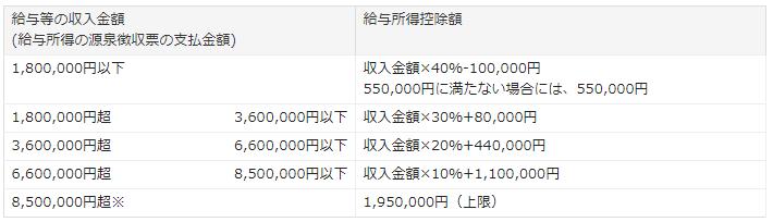 f:id:fp-office-kaientai:20200113083455p:plain