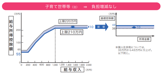f:id:fp-office-kaientai:20200113090018p:plain