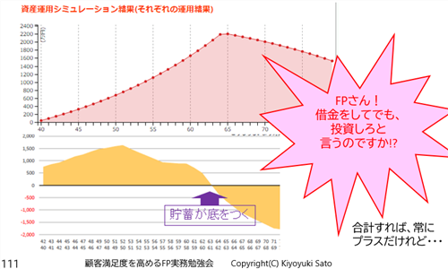 f:id:fp-study:20210406082620p:plain