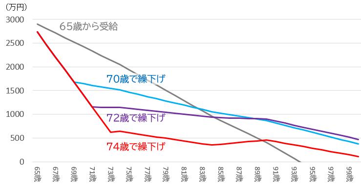 f:id:fp-study:20210719073715p:plain