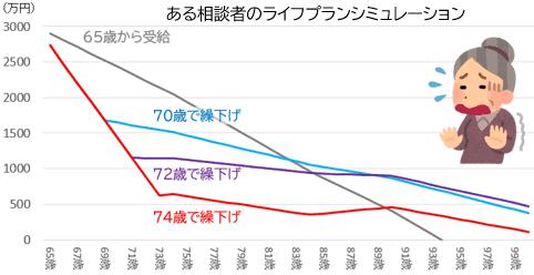 f:id:fp-study:20210727075538p:plain