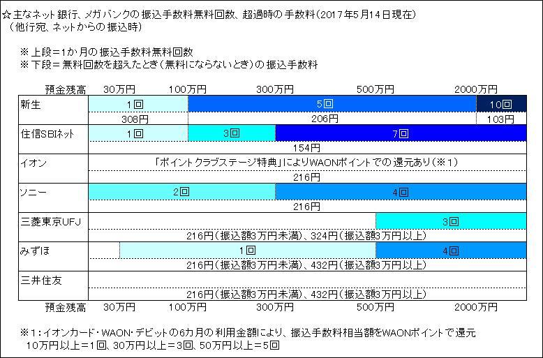 f:id:fp-uta:20170522231654j:plain