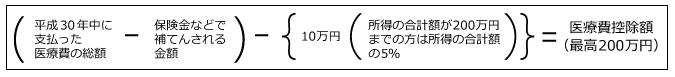 f:id:fpchannelblog:20191024145828p:plain