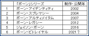 f:id:fpd:20210121092004j:plain