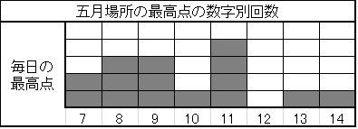 f:id:fpd:20210703201948j:plain