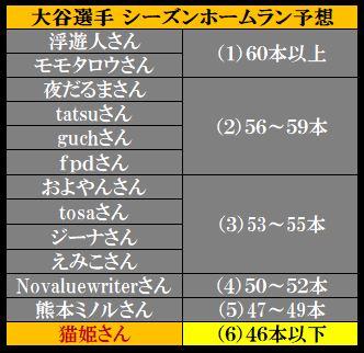 f:id:fpd:20211006070059j:plain