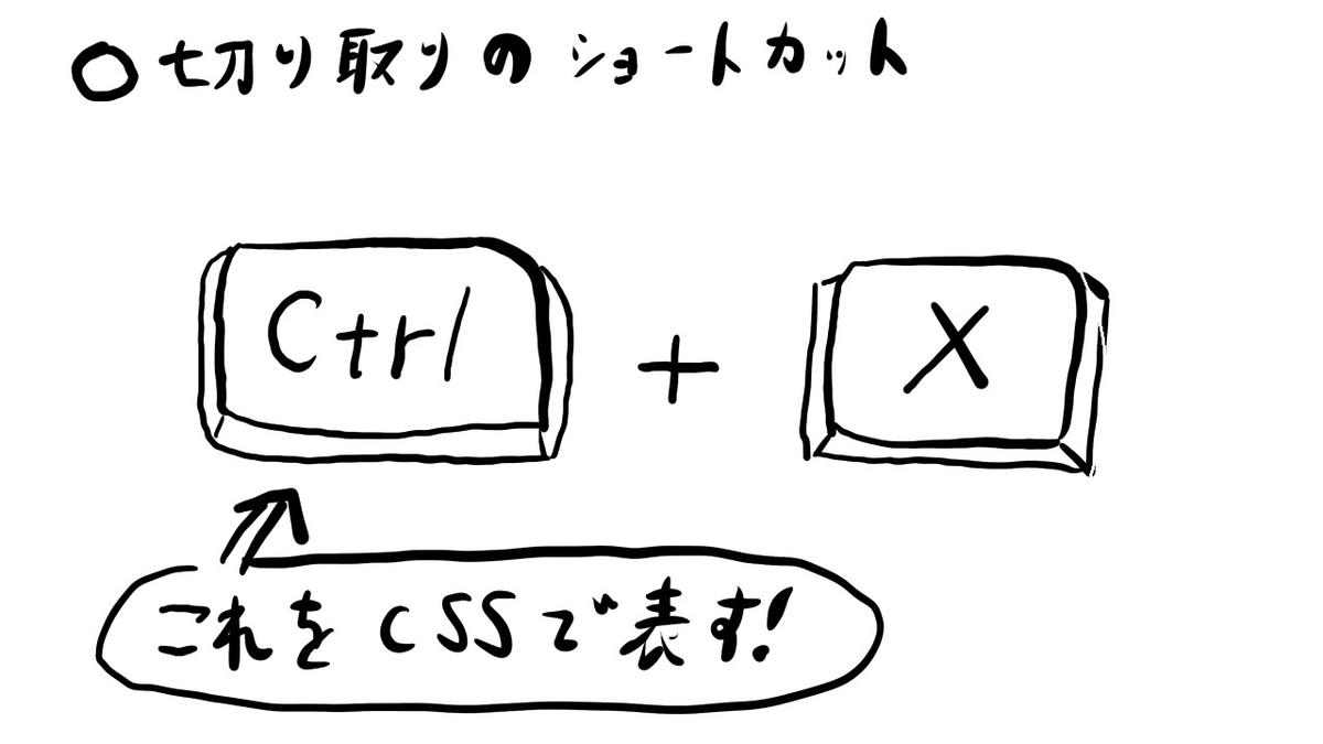 【CSS】実際のキーボードっぽく表すためのコードを紹介【ショートカット紹介などに便利】