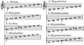 [音楽]協会旋法(Wikipediaより)