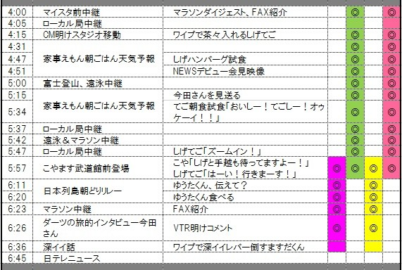 f:id:fraise58:20160829194451j:plain
