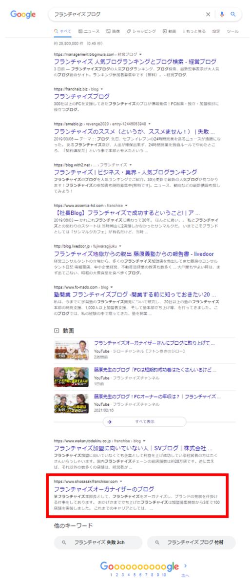 フランチャイズ ブログの検索結果