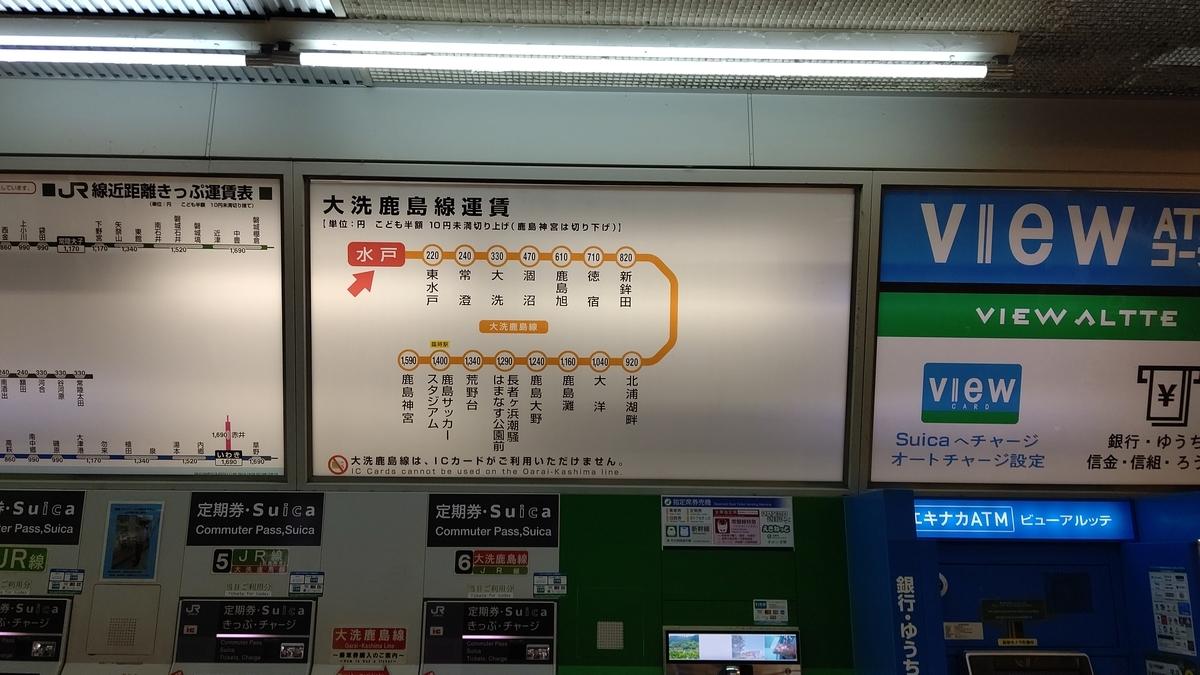 フランチャイズ面談で訪れた水戸駅の路線図。鹿島アンドラーズ。
