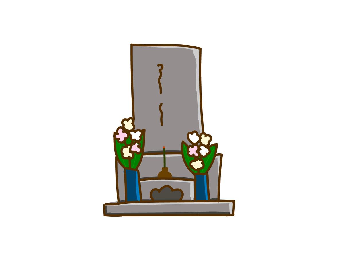 墓・フランチャイズ・接客精度