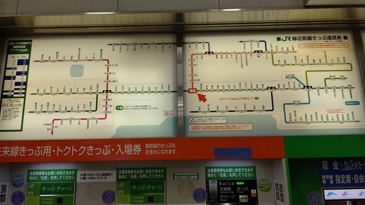 福島駅・路線図・フランチャイズ展開