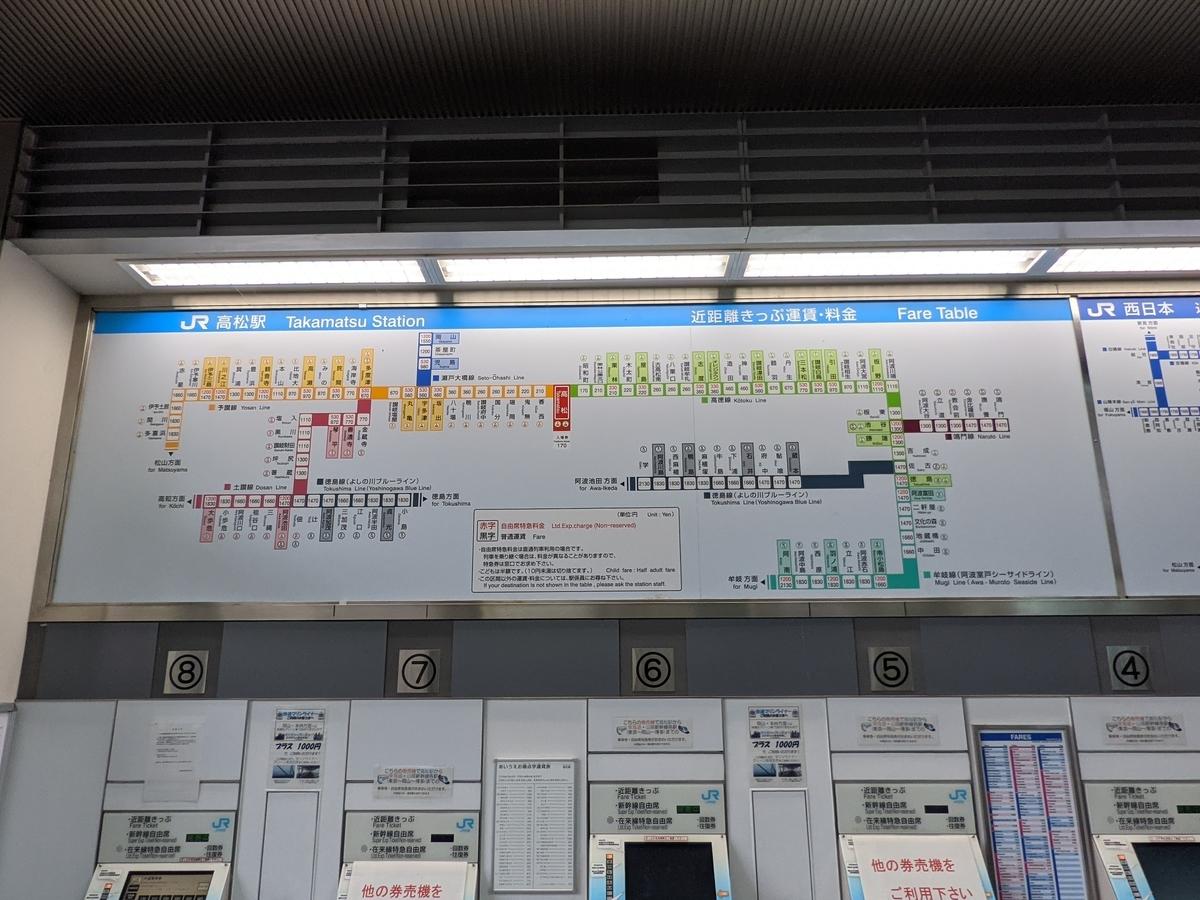 高松駅路線図フランチャイズ