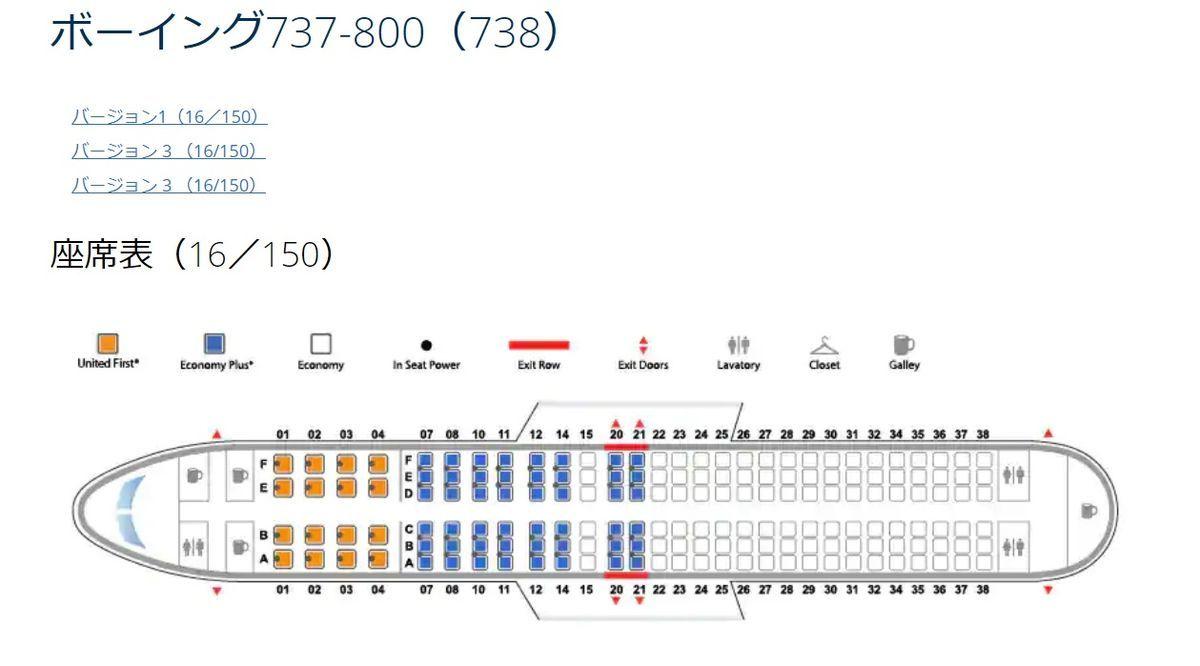 f:id:frankie-sakai:20200125153517j:plain