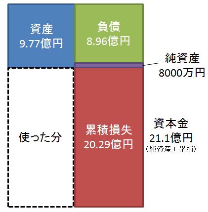 20111111212112