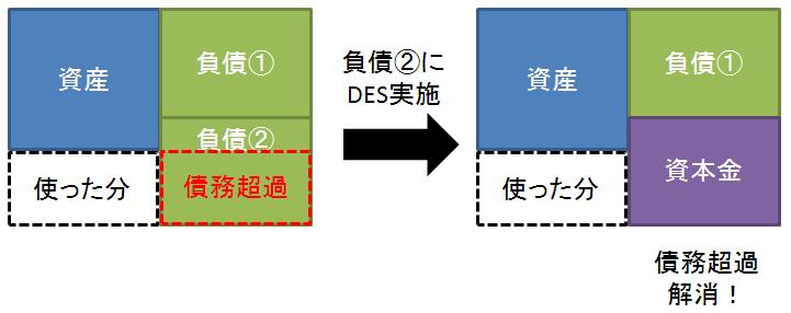 f:id:frecce:20111111212113p:image
