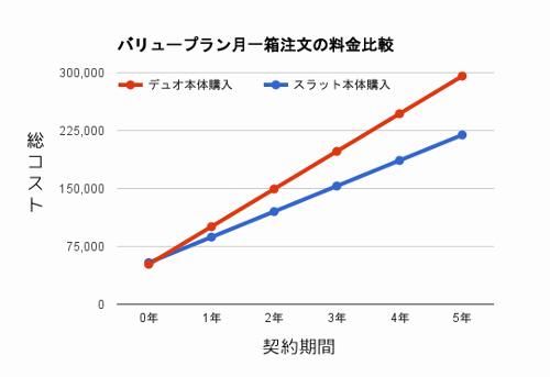 f:id:frecious_slat-hikaku:20170118160815j:plain