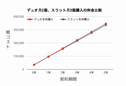 f:id:frecious_slat-hikaku:20170118162656j:plain