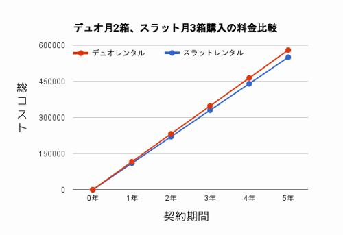 f:id:frecious_slat-hikaku:20170118164819j:plain