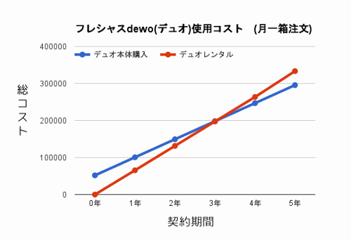 f:id:frecious_slat-hikaku:20170118170814j:plain