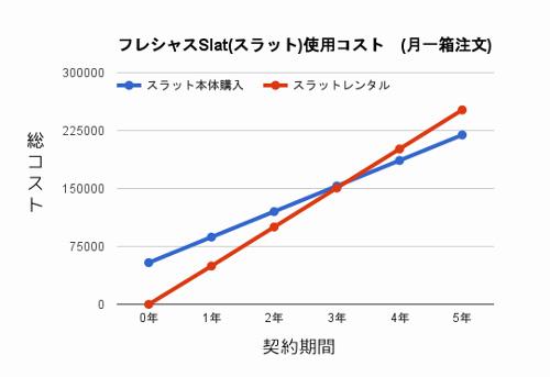 f:id:frecious_slat-hikaku:20170118170836j:plain