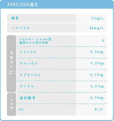 f:id:frecious_slat-hikaku:20170228161205j:plain