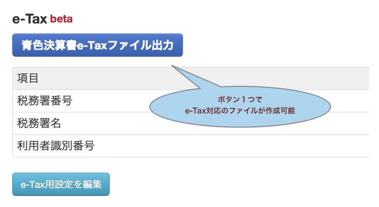 e-Tax,青色申告