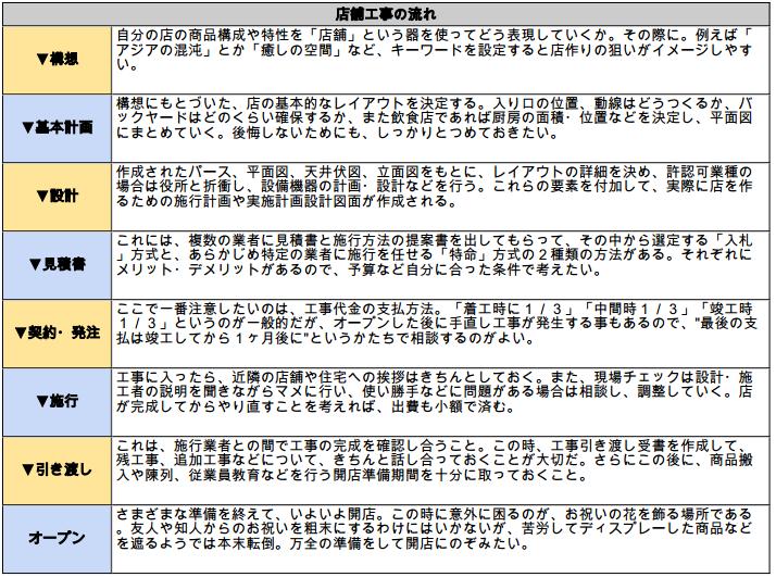 スクリーンショット 2014-06-13 19.05.15