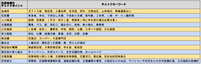 スクリーンショット 2014-06-13 17.35.41