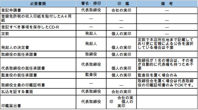 スクリーンショット 2014-07-08 18.41.56