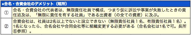 合名・合資会社のデメリット(短所)